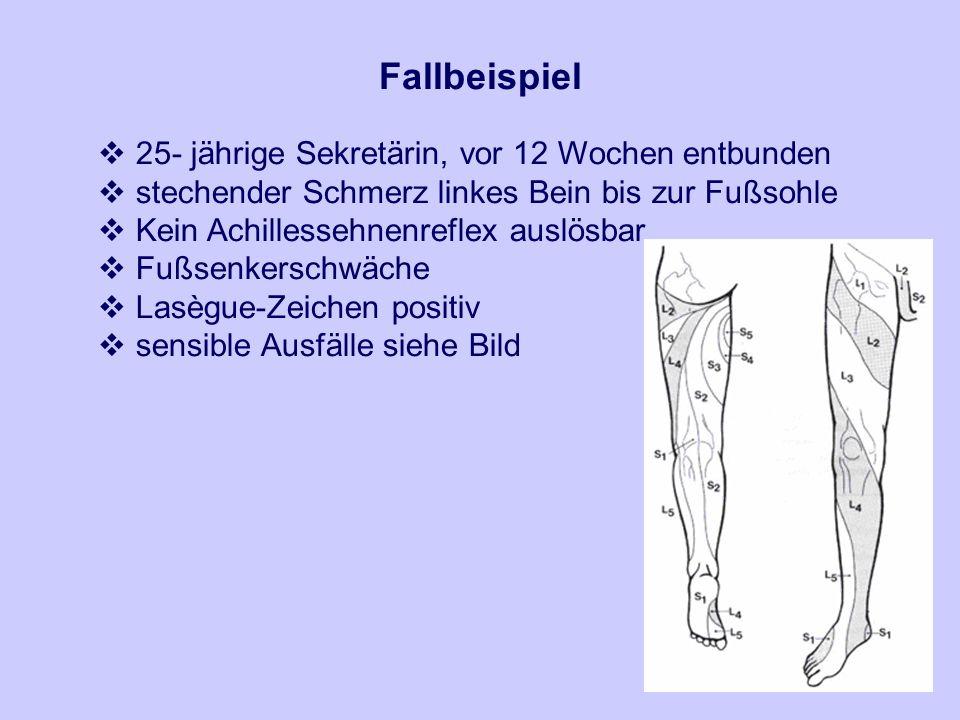 Fallbeispiel 25- jährige Sekretärin, vor 12 Wochen entbunden stechender Schmerz linkes Bein bis zur Fußsohle Kein Achillessehnenreflex auslösbar Fußsenkerschwäche Lasègue-Zeichen positiv sensible Ausfälle siehe Bild