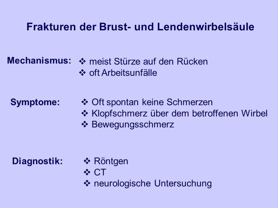 Frakturen der Brust- und Lendenwirbelsäule Mechanismus: meist Stürze auf den Rücken oft Arbeitsunfälle Symptome: Oft spontan keine Schmerzen Klopfschmerz über dem betroffenen Wirbel Bewegungsschmerz Diagnostik: Röntgen CT neurologische Untersuchung