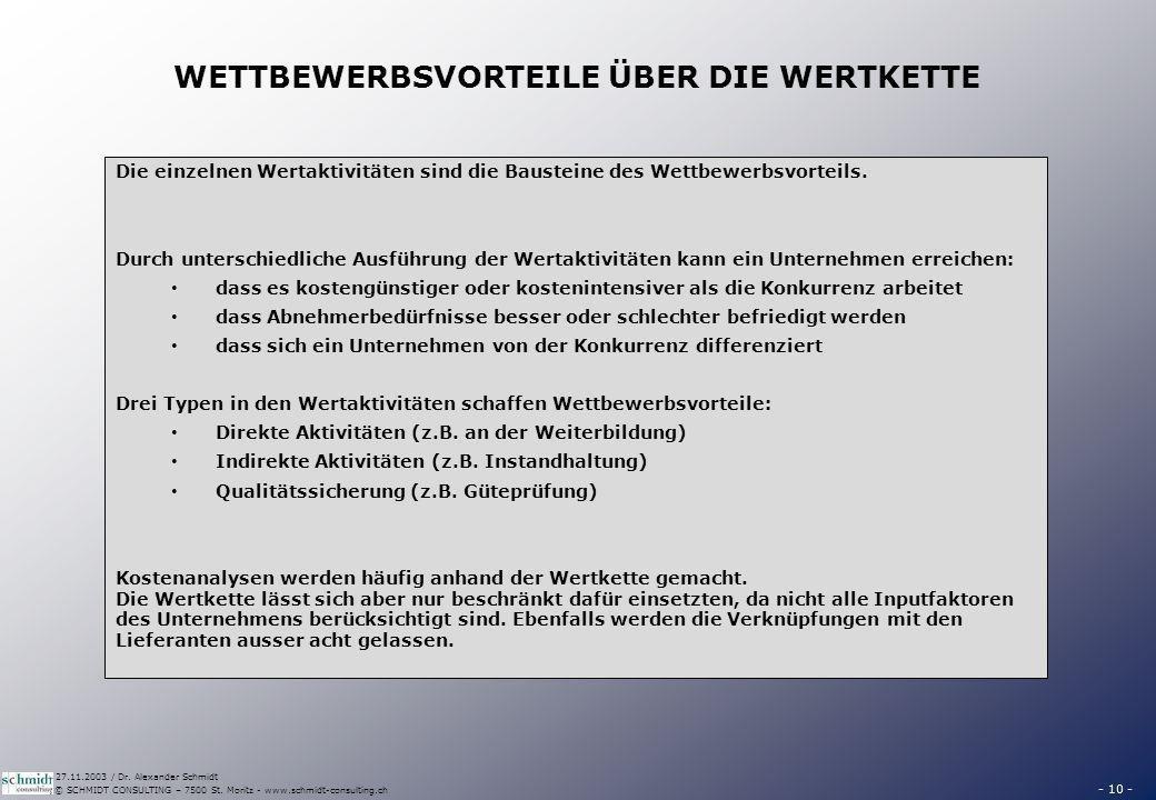 - 10 - © SCHMIDT CONSULTING – 7500 St. Moritz - www.schmidt-consulting.ch 27.11.2003 / Dr. Alexander Schmidt WETTBEWERBSVORTEILE ÜBER DIE WERTKETTE Di