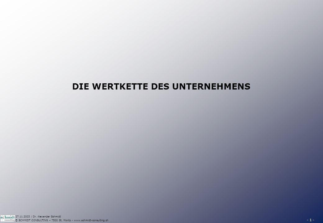 - 1 - © SCHMIDT CONSULTING – 7500 St. Moritz - www.schmidt-consulting.ch 27.11.2003 / Dr. Alexander Schmidt DIE WERTKETTE DES UNTERNEHMENS