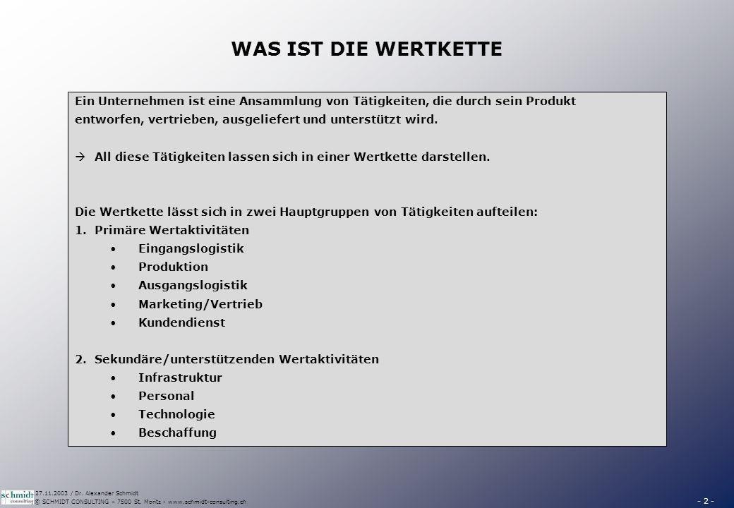 - 2 - © SCHMIDT CONSULTING – 7500 St. Moritz - www.schmidt-consulting.ch 27.11.2003 / Dr. Alexander Schmidt WAS IST DIE WERTKETTE Ein Unternehmen ist