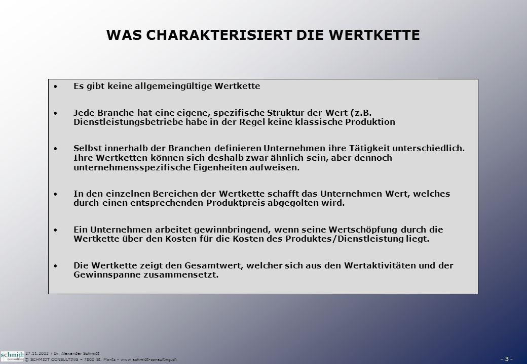 - 3 - © SCHMIDT CONSULTING – 7500 St. Moritz - www.schmidt-consulting.ch 27.11.2003 / Dr. Alexander Schmidt WAS CHARAKTERISIERT DIE WERTKETTE Es gibt