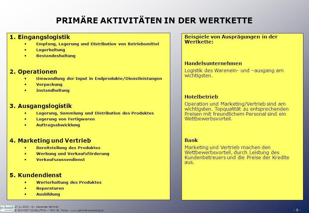 - 5 - © SCHMIDT CONSULTING – 7500 St. Moritz - www.schmidt-consulting.ch 27.11.2003 / Dr. Alexander Schmidt PRIMÄRE AKTIVITÄTEN IN DER WERTKETTE 1.Ein
