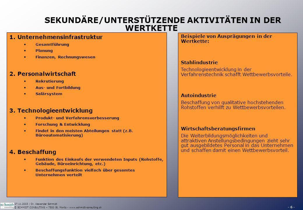 - 6 - © SCHMIDT CONSULTING – 7500 St. Moritz - www.schmidt-consulting.ch 27.11.2003 / Dr. Alexander Schmidt SEKUNDÄRE/UNTERSTÜTZENDE AKTIVITÄTEN IN DE