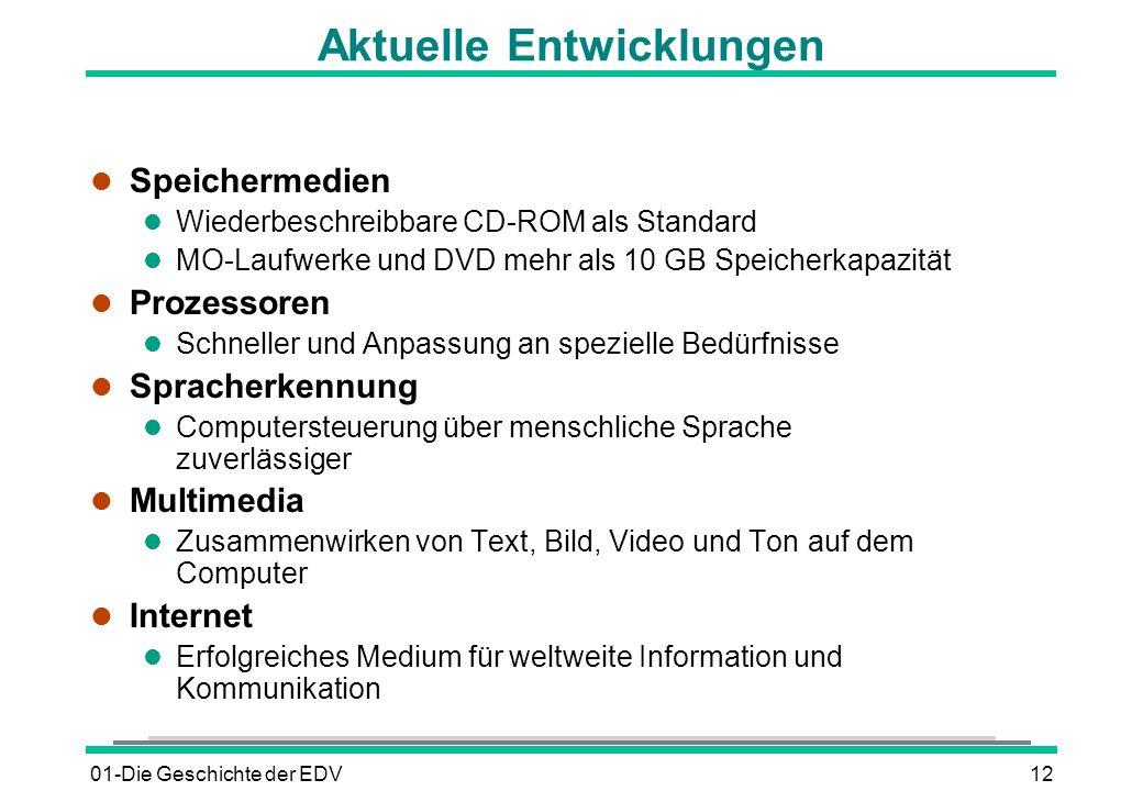 01-Die Geschichte der EDV12 Aktuelle Entwicklungen l Speichermedien l Wiederbeschreibbare CD-ROM als Standard l MO-Laufwerke und DVD mehr als 10 GB Sp