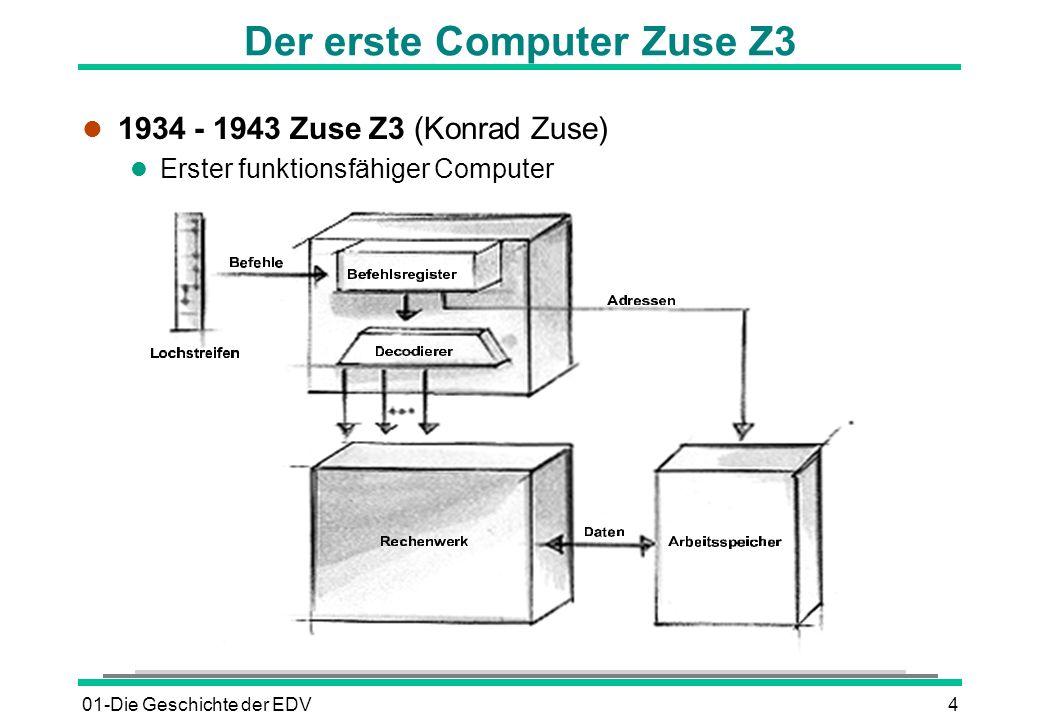01-Die Geschichte der EDV4 Der erste Computer Zuse Z3 l 1934 - 1943 Zuse Z3 (Konrad Zuse) l Erster funktionsfähiger Computer