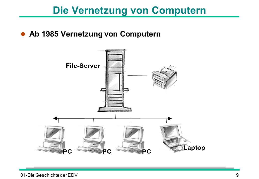 01-Die Geschichte der EDV9 l Ab 1985 Vernetzung von Computern Die Vernetzung von Computern