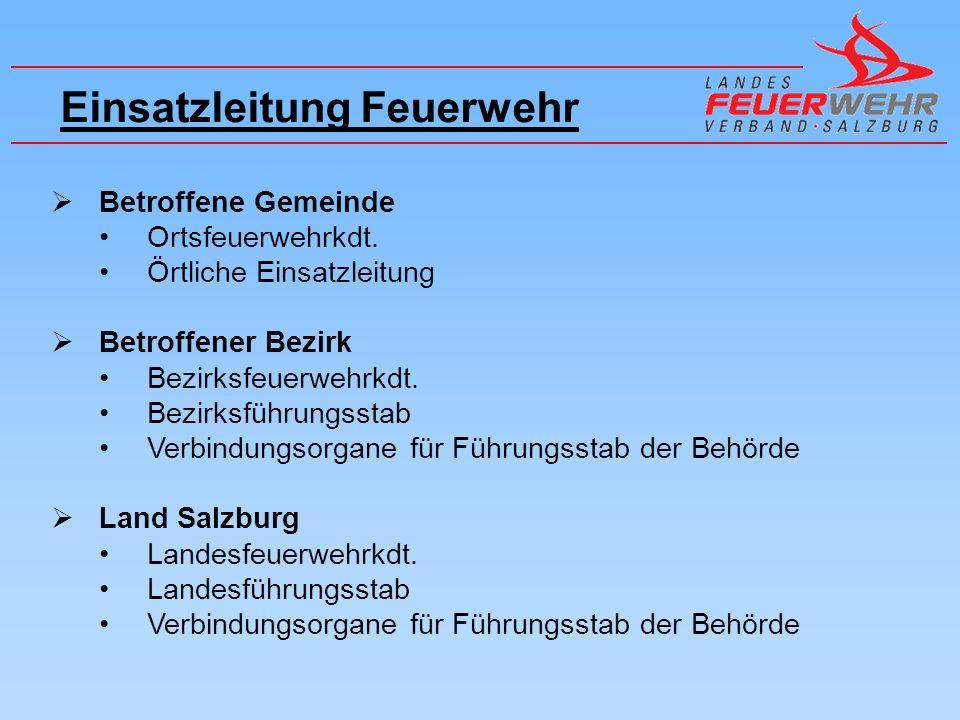 Einsatzleitung Feuerwehr Betroffene Gemeinde Ortsfeuerwehrkdt.
