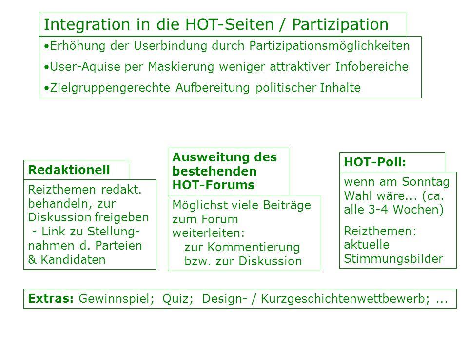 Integration in die HOT-Seiten / Partizipation Möglichst viele Beiträge zum Forum weiterleiten: zur Kommentierung bzw. zur Diskussion HOT-Poll: wenn am
