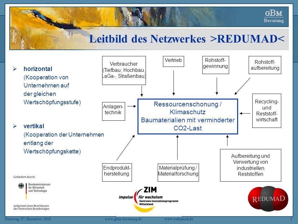 Dienstag, 07. Dezember 2010 www.gbm-beratung.dewww.redumad.de2 Leitbild des Netzwerkes >REDUMAD< horizontal (Kooperation von Unternehmen auf der gleic