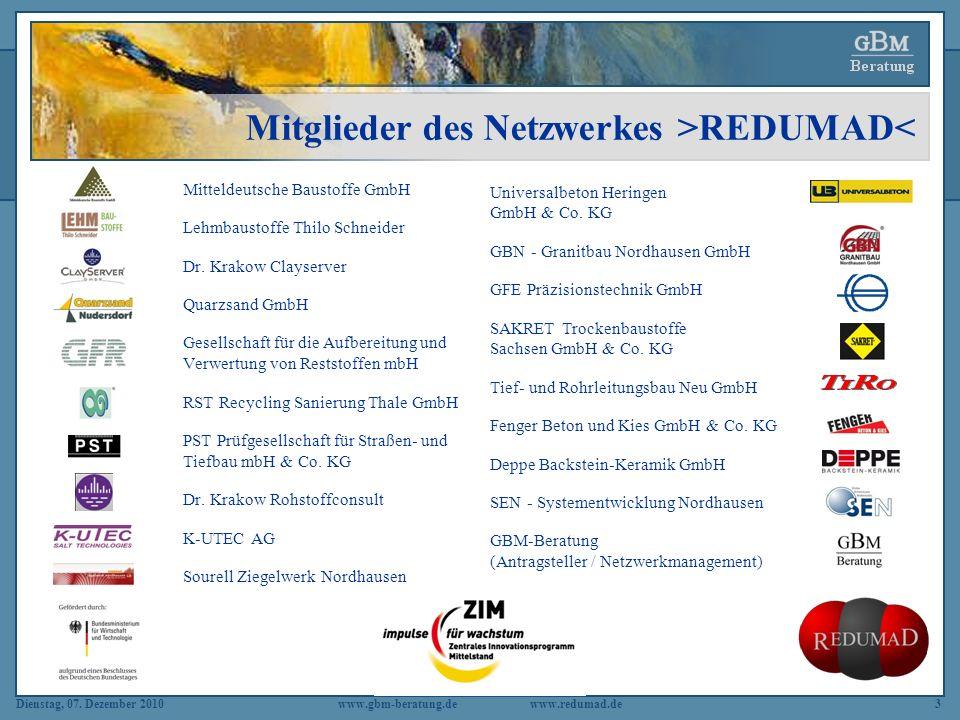 Dienstag, 07. Dezember 2010 www.gbm-beratung.dewww.redumad.de3 Mitteldeutsche Baustoffe GmbH Lehmbaustoffe Thilo Schneider Dr. Krakow Clayserver Quarz