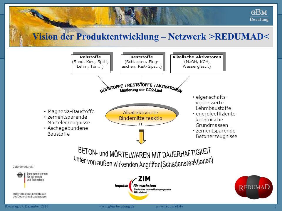 Dienstag, 07. Dezember 2010 www.gbm-beratung.dewww.redumad.de5 Vision der Produktentwicklung – Netzwerk >REDUMAD< Alkaliaktivierte Bindemittelreaktio