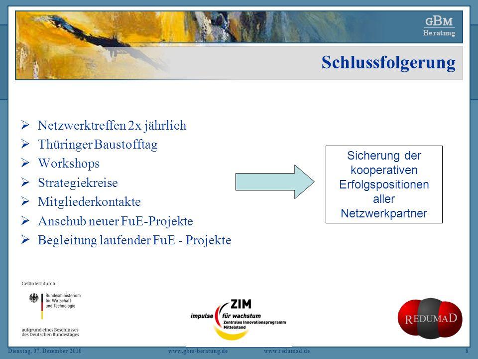 Dienstag, 07. Dezember 2010 www.gbm-beratung.dewww.redumad.de8 Schlussfolgerung Netzwerktreffen 2x jährlich Thüringer Baustofftag Workshops Strategiek