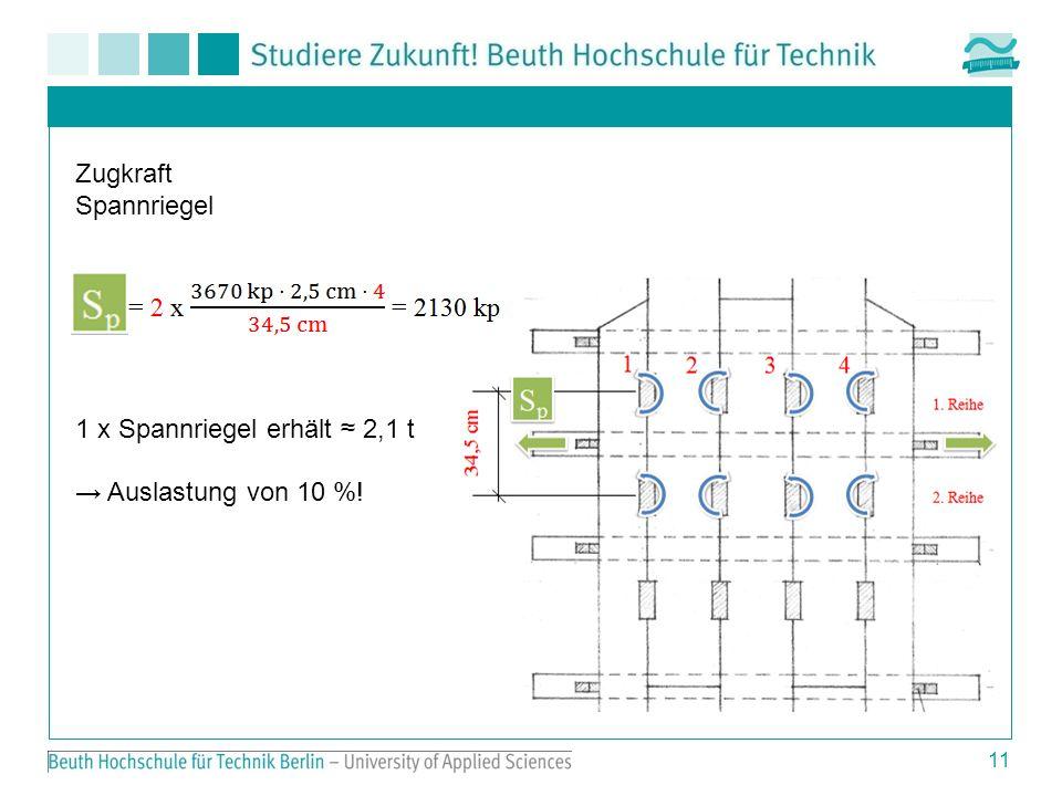 11 Zugkraft Spannriegel 1 x Spannriegel erhält 2,1 t Auslastung von 10 %!