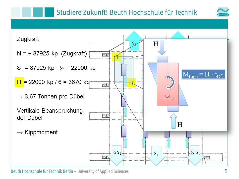 9 Zugkraft N = + 87925 kp (Zugkraft) S 1 = 87925 kp · ¼ 22000 kp = 22000 kp / 6 = 3670 kp 3,67 Tonnen pro Dübel Vertikale Beanspruchung der Dübel Kipp
