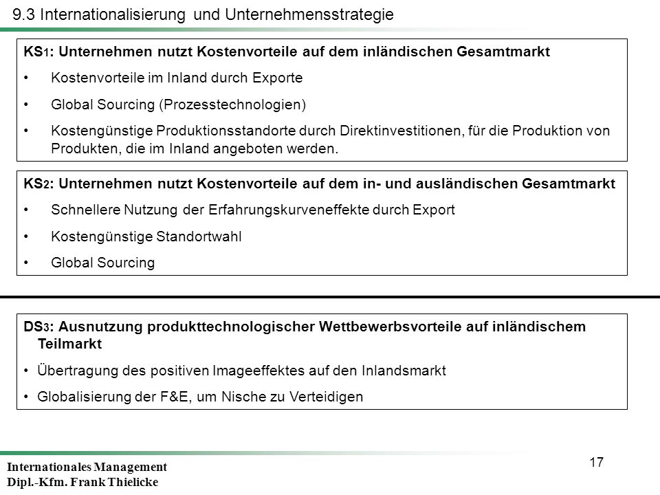 Internationales Management Dipl.-Kfm. Frank Thielicke 17 KS 1 : Unternehmen nutzt Kostenvorteile auf dem inländischen Gesamtmarkt Kostenvorteile im In