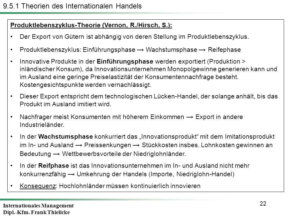 Internationales Management Dipl.-Kfm. Frank Thielicke 22 Produktlebenszyklus-Theorie (Vernon, R./Hirsch, S.): Der Export von Gütern ist abhängig von d