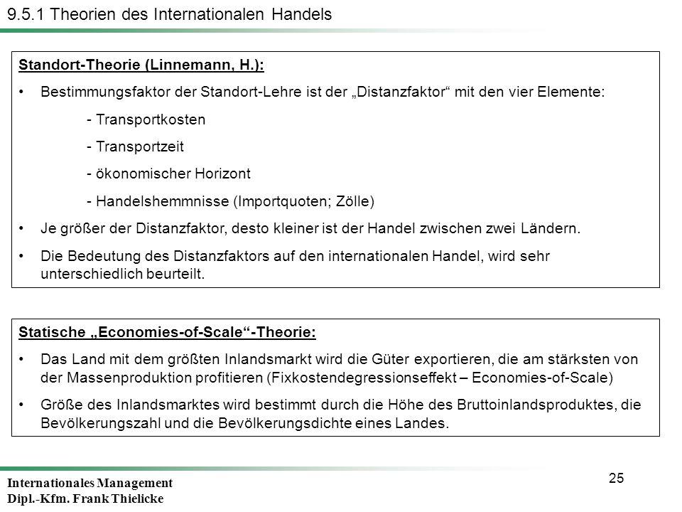Internationales Management Dipl.-Kfm. Frank Thielicke 25 Standort-Theorie (Linnemann, H.): Bestimmungsfaktor der Standort-Lehre ist der Distanzfaktor