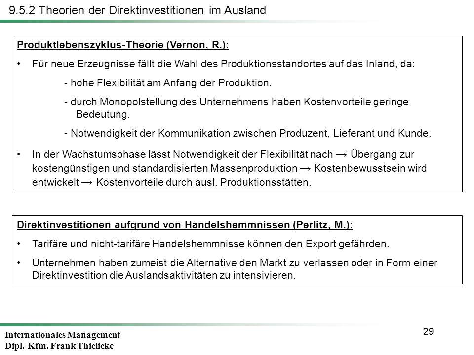 Internationales Management Dipl.-Kfm. Frank Thielicke 29 Produktlebenszyklus-Theorie (Vernon, R.): Für neue Erzeugnisse fällt die Wahl des Produktions