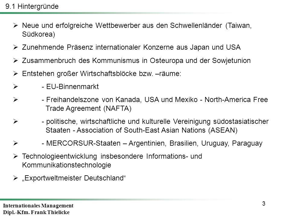 Internationales Management Dipl.-Kfm. Frank Thielicke 3 9.1 Hintergründe Neue und erfolgreiche Wettbewerber aus den Schwellenländer (Taiwan, Südkorea)
