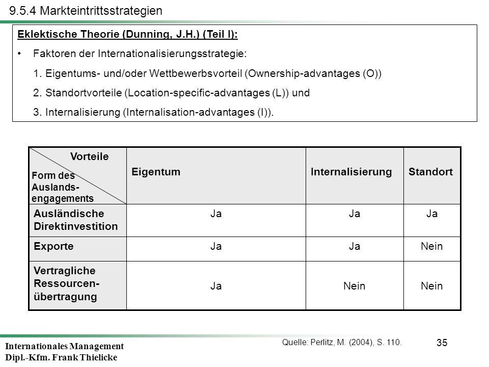 Internationales Management Dipl.-Kfm. Frank Thielicke 35 9.5.4 Markteintrittsstrategien Eklektische Theorie (Dunning, J.H.) (Teil I): Faktoren der Int