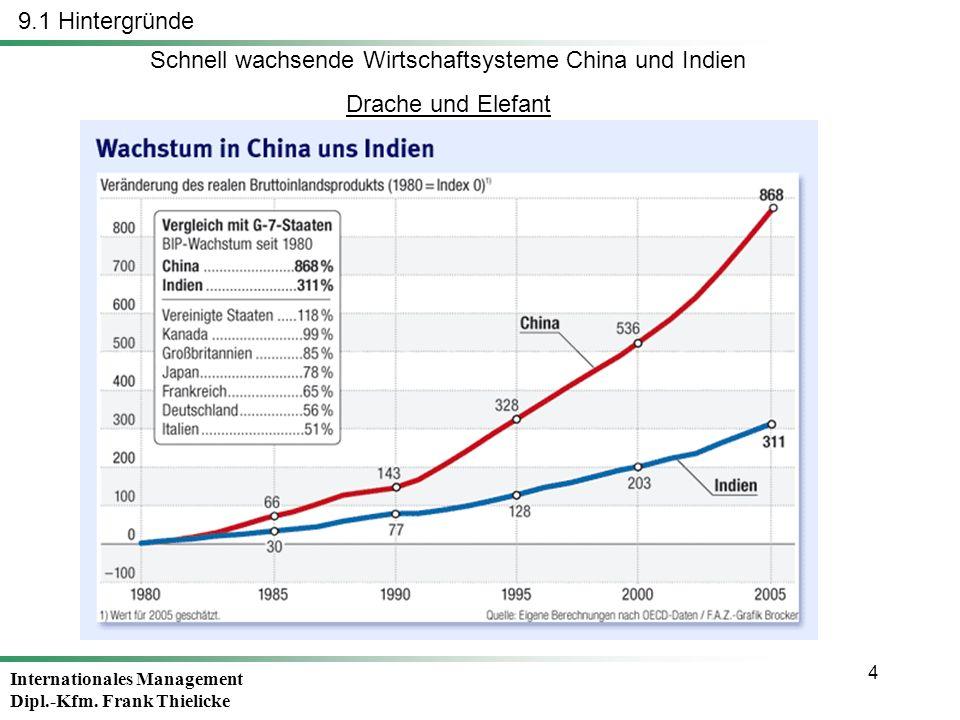 Internationales Management Dipl.-Kfm. Frank Thielicke 4 Schnell wachsende Wirtschaftsysteme China und Indien Drache und Elefant 9.1 Hintergründe