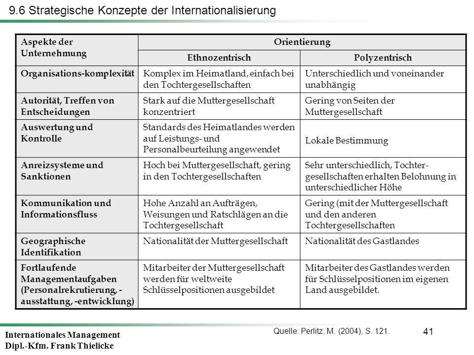 Internationales Management Dipl.-Kfm. Frank Thielicke 41 9.6 Strategische Konzepte der Internationalisierung Aspekte der Unternehmung Orientierung Eth