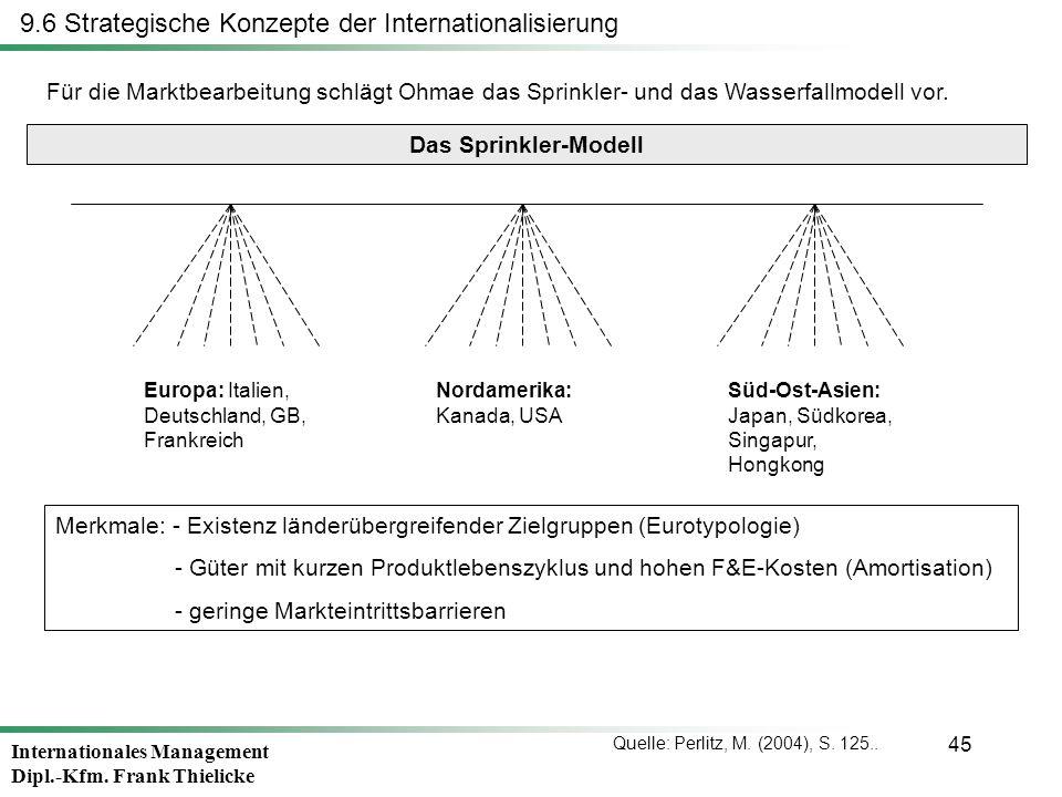 Internationales Management Dipl.-Kfm. Frank Thielicke 45 9.6 Strategische Konzepte der Internationalisierung Für die Marktbearbeitung schlägt Ohmae da