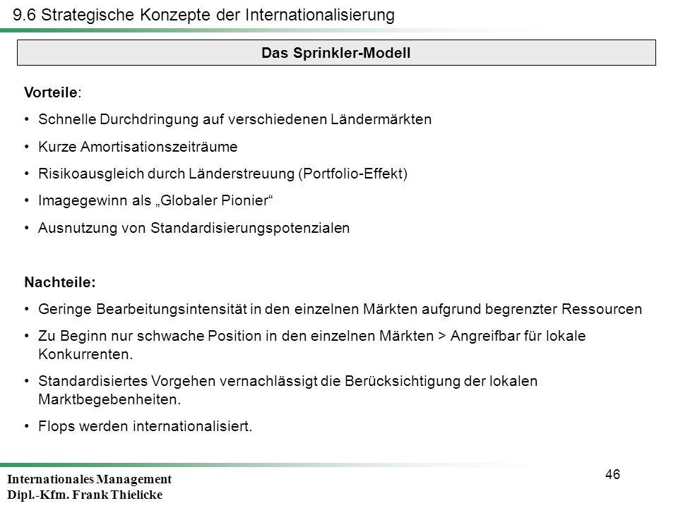 Internationales Management Dipl.-Kfm. Frank Thielicke 46 9.6 Strategische Konzepte der Internationalisierung Das Sprinkler-Modell Vorteile: Schnelle D