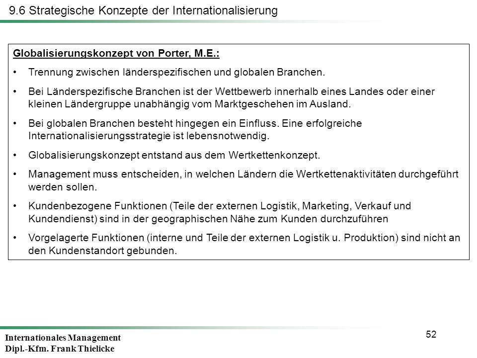 Internationales Management Dipl.-Kfm. Frank Thielicke 52 Globalisierungskonzept von Porter, M.E.: Trennung zwischen länderspezifischen und globalen Br