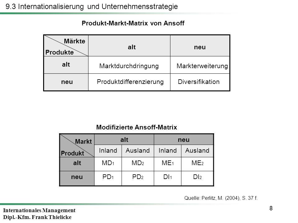 Internationales Management Dipl.-Kfm. Frank Thielicke 8 9.3 Internationalisierung und Unternehmensstrategie Märkte Produkte alt neu Marktdurchdringung