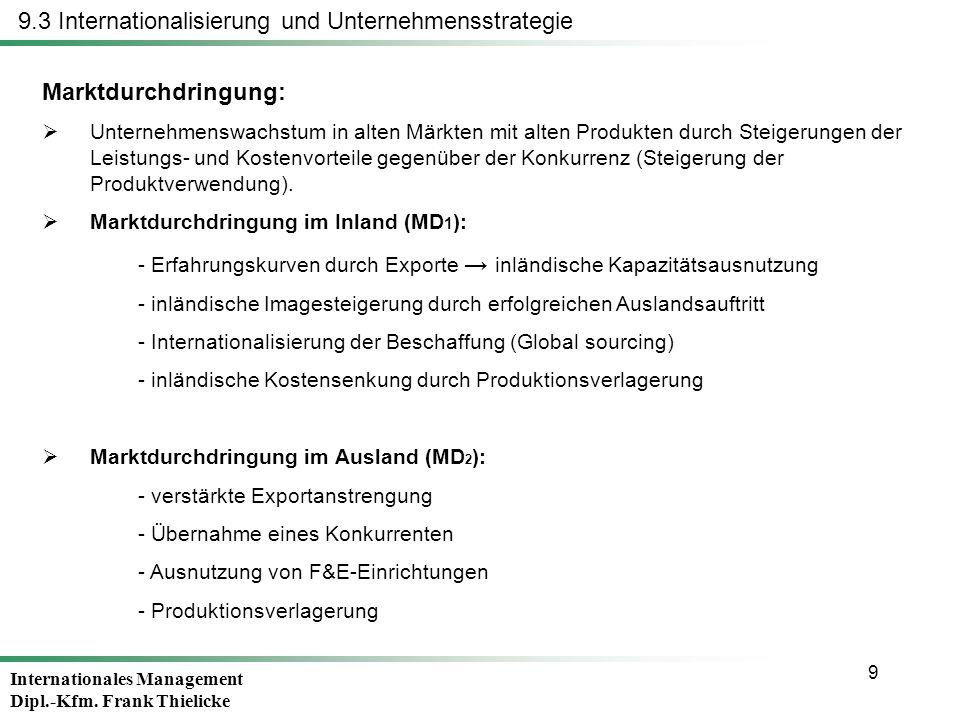 Internationales Management Dipl.-Kfm. Frank Thielicke 9 Marktdurchdringung: Unternehmenswachstum in alten Märkten mit alten Produkten durch Steigerung
