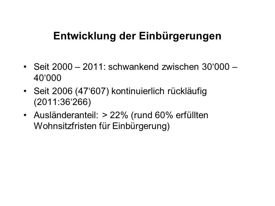 Entwicklung der Einbürgerungen Seit 2000 – 2011: schwankend zwischen 30000 – 40000 Seit 2006 (47607) kontinuierlich rückläufig (2011:36266) Ausländeranteil: > 22% (rund 60% erfüllten Wohnsitzfristen für Einbürgerung)
