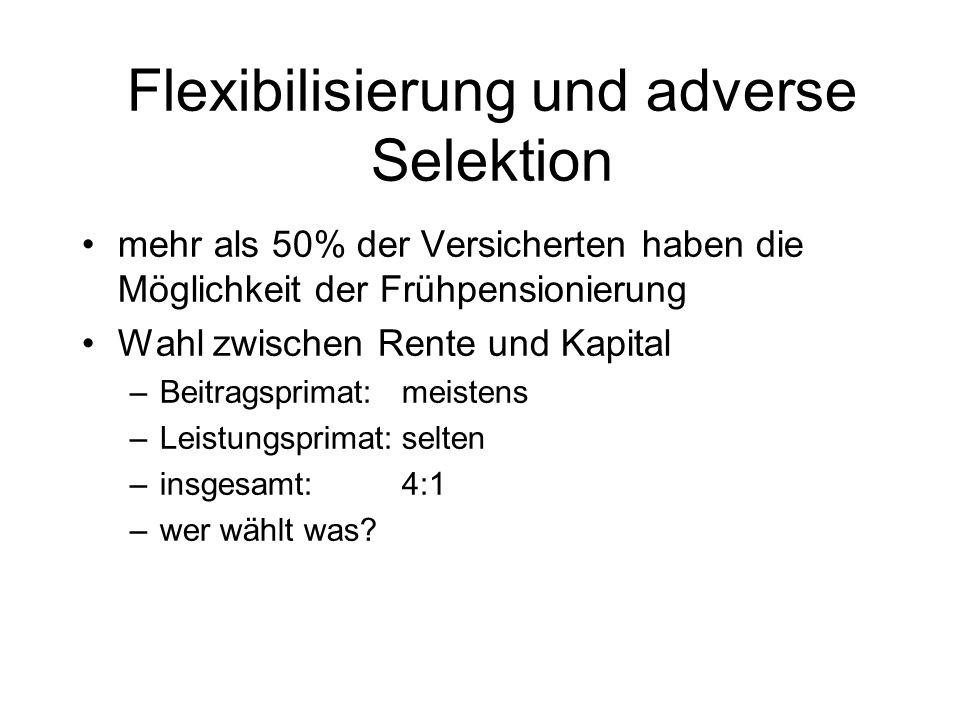 Flexibilisierung und adverse Selektion mehr als 50% der Versicherten haben die Möglichkeit der Frühpensionierung Wahl zwischen Rente und Kapital –Beitragsprimat:meistens –Leistungsprimat:selten –insgesamt:4:1 –wer wählt was?