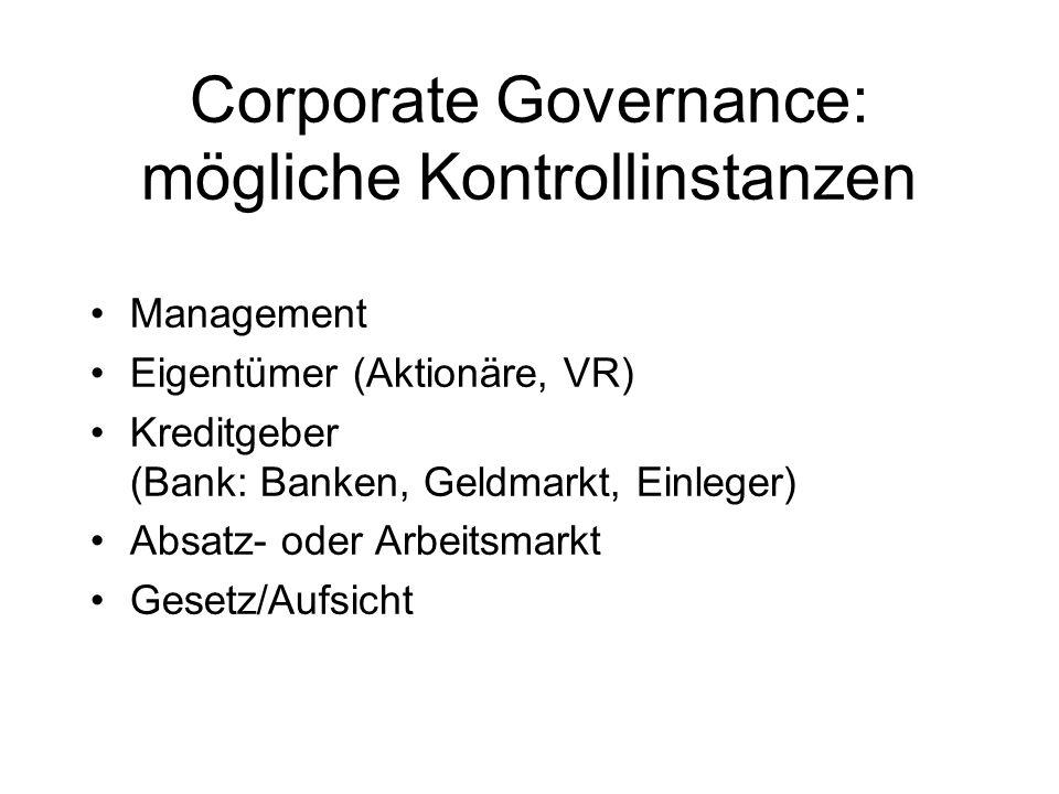 Corporate Governance: mögliche Kontrollinstanzen Management Eigentümer (Aktionäre, VR) Kreditgeber (Bank: Banken, Geldmarkt, Einleger) Absatz- oder Arbeitsmarkt Gesetz/Aufsicht