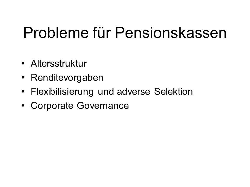 Probleme für Pensionskassen Altersstruktur Renditevorgaben Flexibilisierung und adverse Selektion Corporate Governance