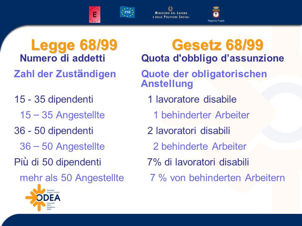 Legge 68/99 Gesetz 68/99 Legge 68/99 Gesetz 68/99 Numero di addetti Quota d'obbligo dassunzione Zahl der Zust ä ndigen Quote der obligatorischen Anste