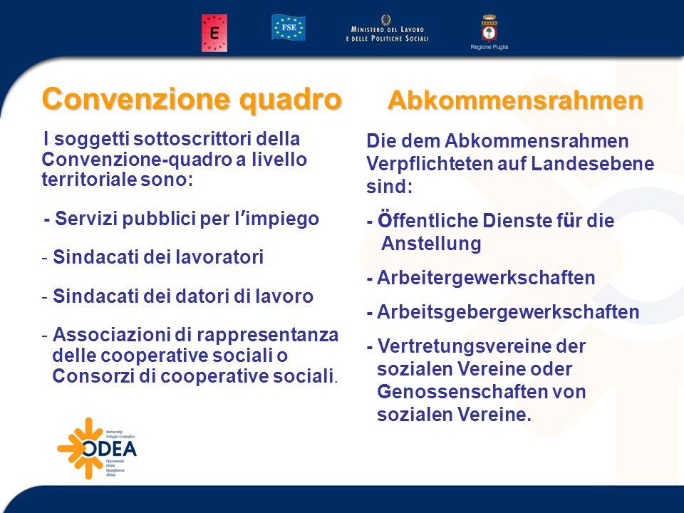 Convenzione quadro I soggetti sottoscrittori della Convenzione-quadro a livello territoriale sono: - Servizi pubblici per l impiego - Sindacati dei lavoratori - Sindacati dei datori di lavoro - Associazioni di rappresentanza delle cooperative sociali o Consorzi di cooperative sociali.