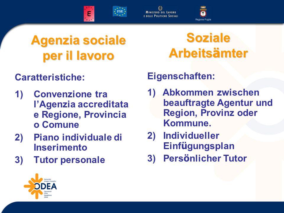 Agenzia sociale per il lavoro Caratteristiche: 1)Convenzione tra lAgenzia accreditata e Regione, Provincia o Comune 2)Piano individuale di Inserimento