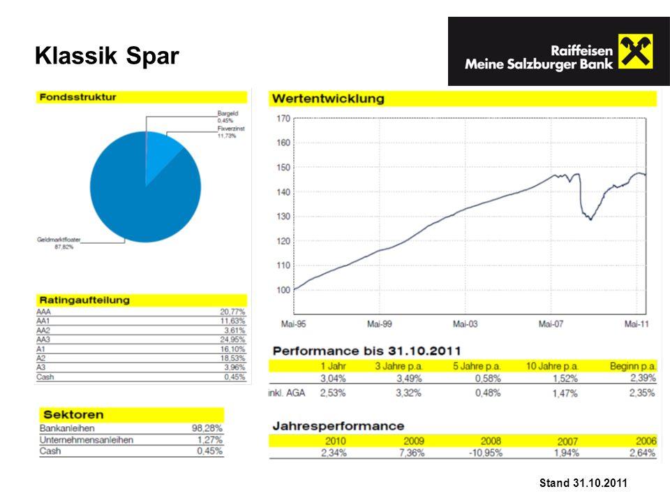 Stand 31.10.2011 Klassik Spar