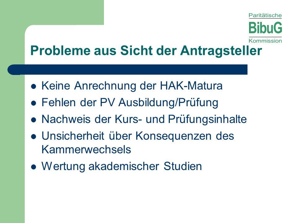 Probleme aus Sicht der Antragsteller Keine Anrechnung der HAK-Matura Fehlen der PV Ausbildung/Prüfung Nachweis der Kurs- und Prüfungsinhalte Unsicherh