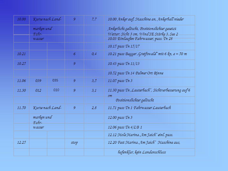 10.00Kurse nach Land-97,710.00 Anker auf, Maschine an, Ankerball nieder marken und Fahr- Ankerlicht gelöscht, Positionslichter gesetzt Wetter: Sicht 3