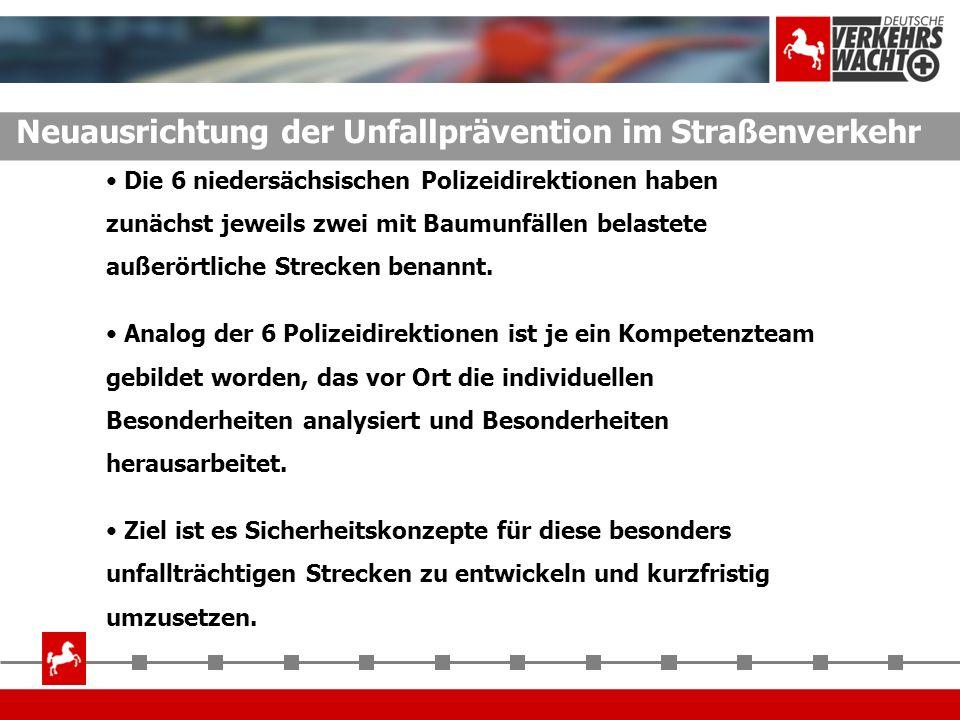 Neuausrichtung der Unfallprävention im Straßenverkehr Die 6 niedersächsischen Polizeidirektionen haben zunächst jeweils zwei mit Baumunfällen belastet