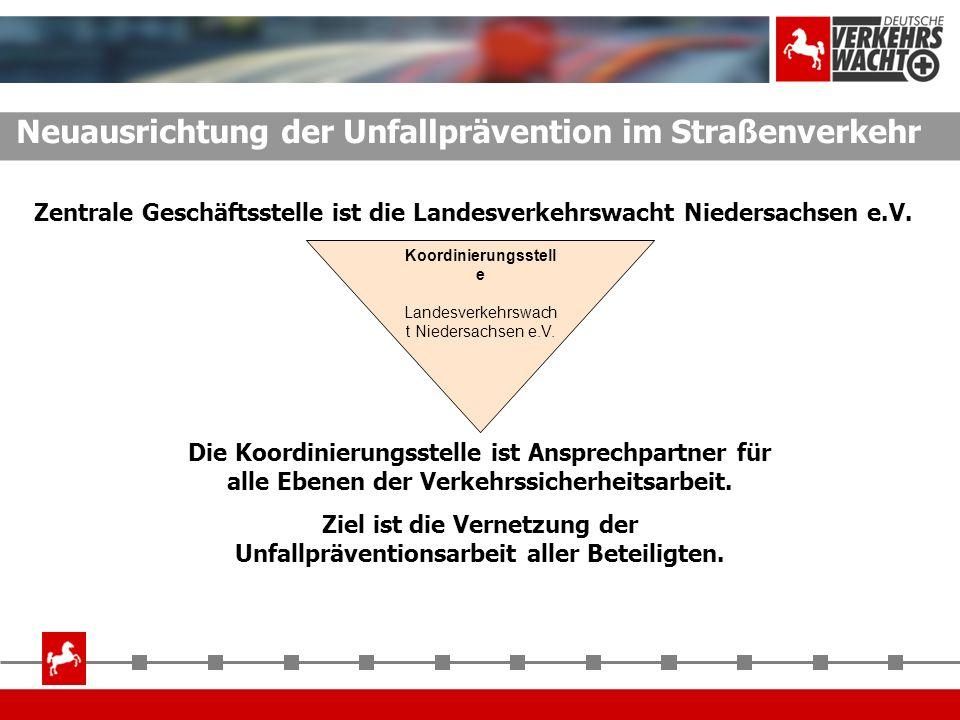 Neuausrichtung der Unfallprävention im Straßenverkehr Zentrale Geschäftsstelle ist die Landesverkehrswacht Niedersachsen e.V. Koordinierungsstell e La