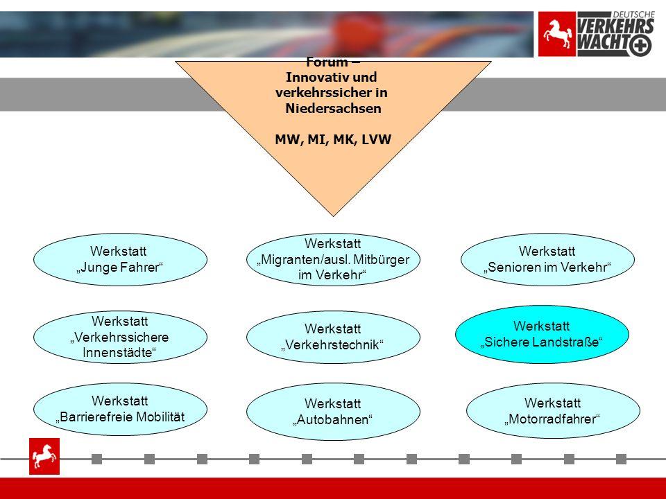 Forum – Innovativ und verkehrssicher in Niedersachsen MW, MI, MK, LVW Werkstatt Junge Fahrer Werkstatt Senioren im Verkehr Werkstatt Verkehrssichere I