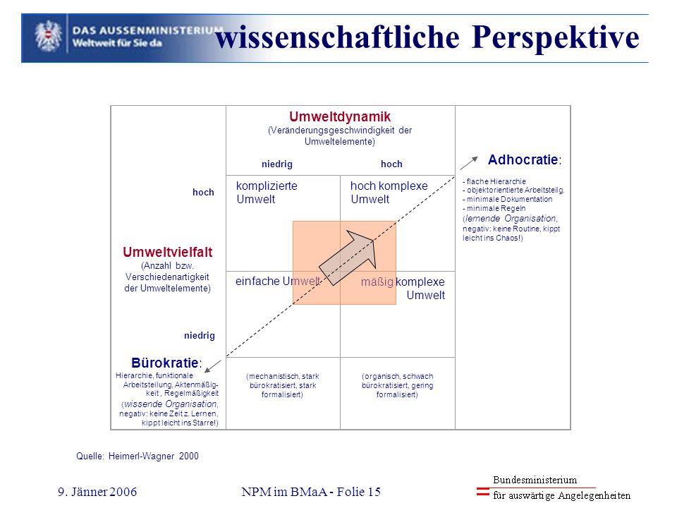 9. Jänner 2006NPM im BMaA - Folie 15 hoch Umweltvielfalt (Anzahl bzw. Verschiedenartigkeit der Umweltelemente) niedrig Umweltdynamik (Veränderungsgesc