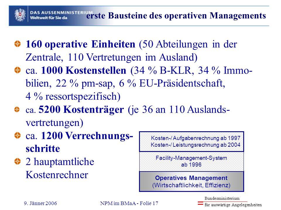 9. Jänner 2006NPM im BMaA - Folie 17 160 operative Einheiten (50 Abteilungen in der Zentrale, 110 Vertretungen im Ausland) ca. 1000 Kostenstellen (34