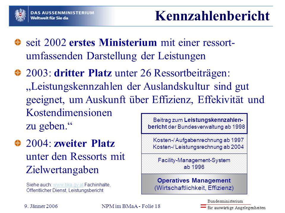 9. Jänner 2006NPM im BMaA - Folie 18 Operatives Management (Wirtschaftlichkeit, Effizienz) Facility-Management-System ab 1996 Kennzahlenbericht Kosten