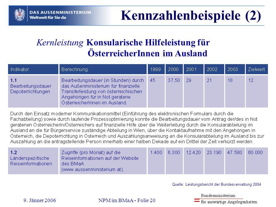 9. Jänner 2006NPM im BMaA - Folie 20 Kennzahlenbeispiele (2) Kernleistung Konsularische Hilfeleistung für ÖsterreicherInnen im Ausland Quelle: Leistun