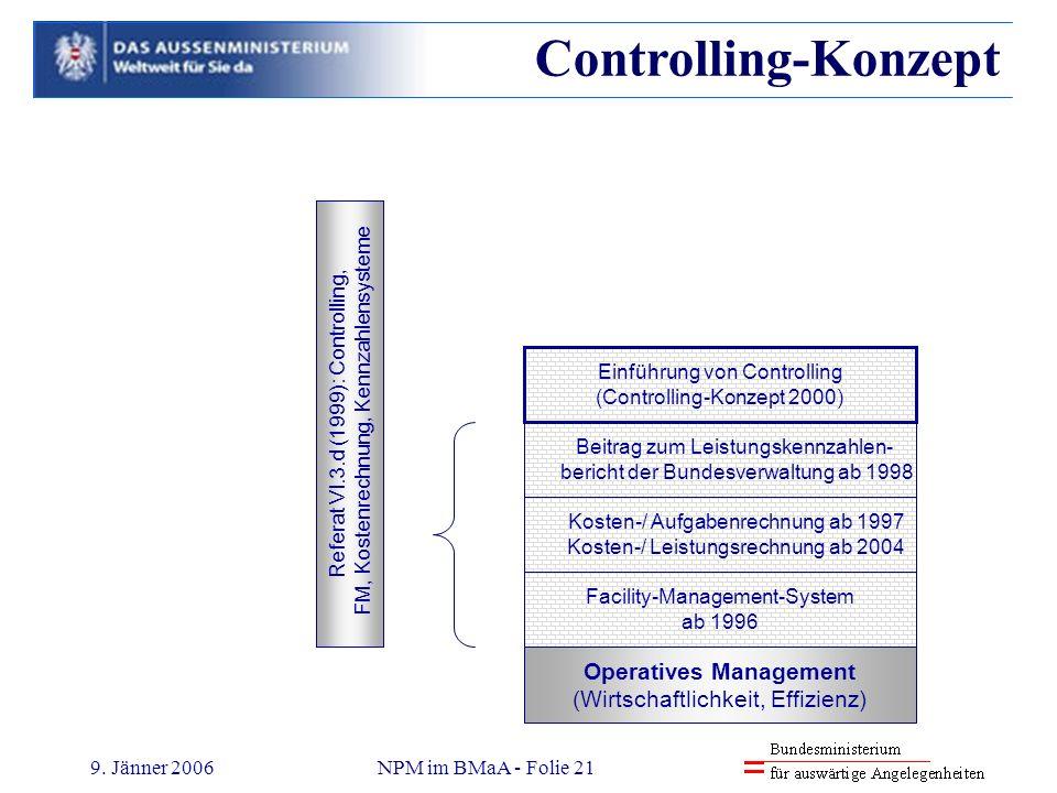 9. Jänner 2006NPM im BMaA - Folie 21 Operatives Management (Wirtschaftlichkeit, Effizienz) Facility-Management-System ab 1996 Kosten-/ Aufgabenrechnun